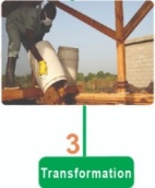 waste management collection process
